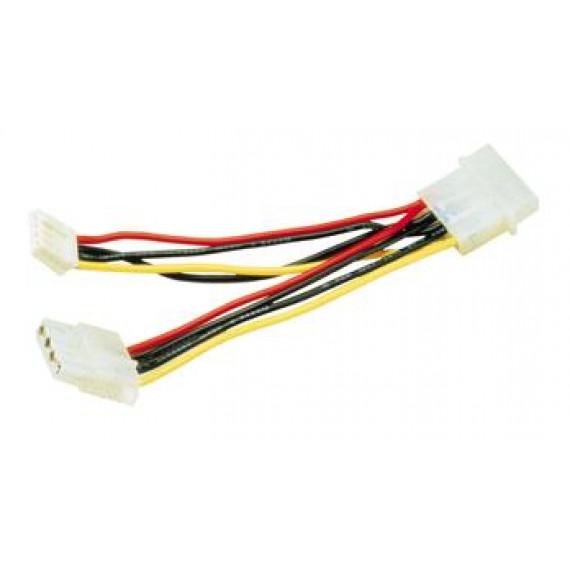 MCL Câble d'alimentation molex 5,25'' mâle - 5,25'' fem. + 3,5'' fem.*